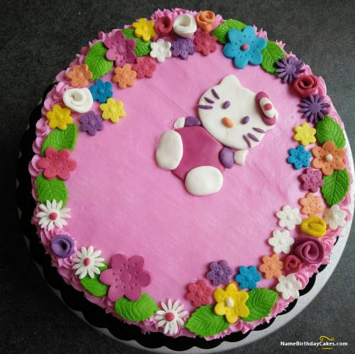Hello Kitty Birthday Cake Download Share